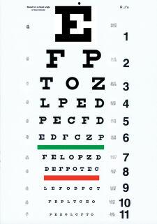 Snellen 20' Eye Chart
