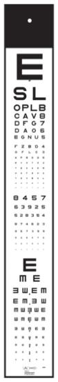 Precision Vision ETDRS Projector Chart Slides