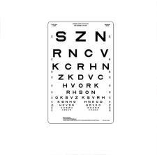 Translucent Sloan Vision Chart